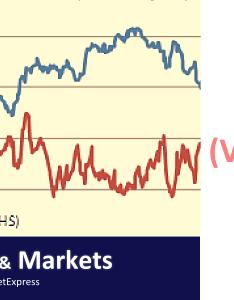 also knowing india vix index rh marketexpress
