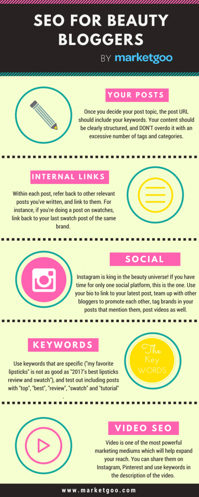 SEO for Beauty Bloggers