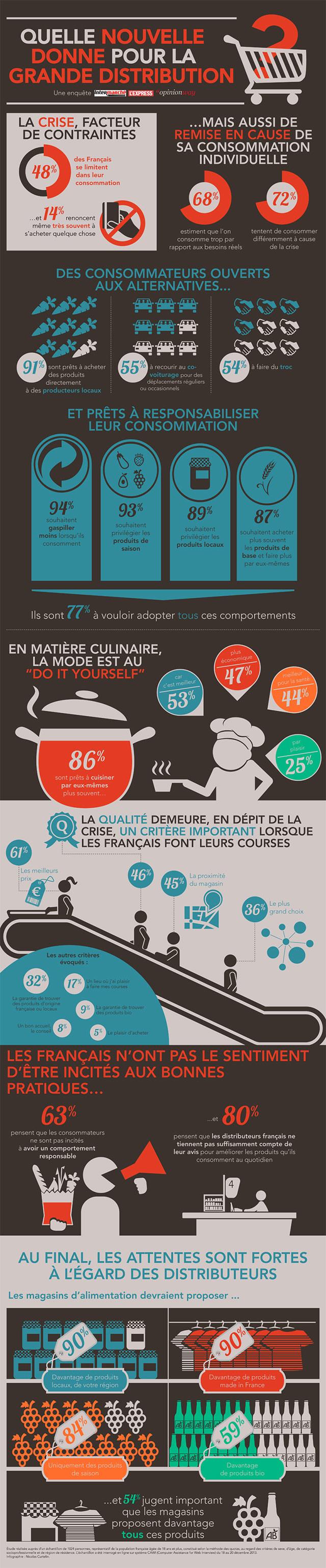 Infographie-Enquête-OpinionwayX640