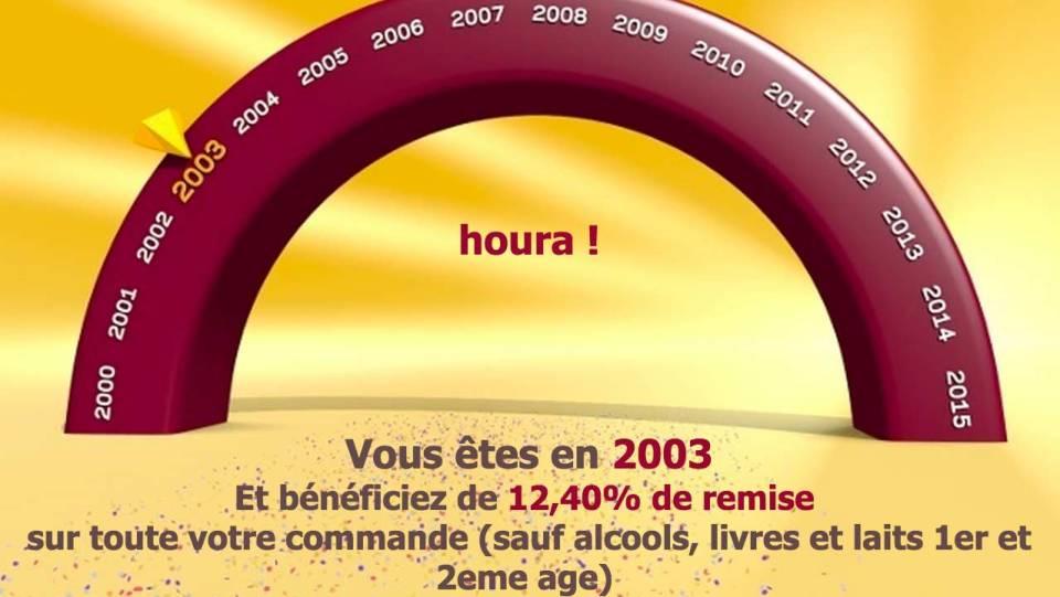 Pour son anniversaire, Houra.fr propose d'effacer l'effet de variation des prix des 15 dernières années.