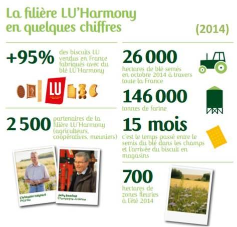 Chiffres-clés-2014_Lu-Harmony