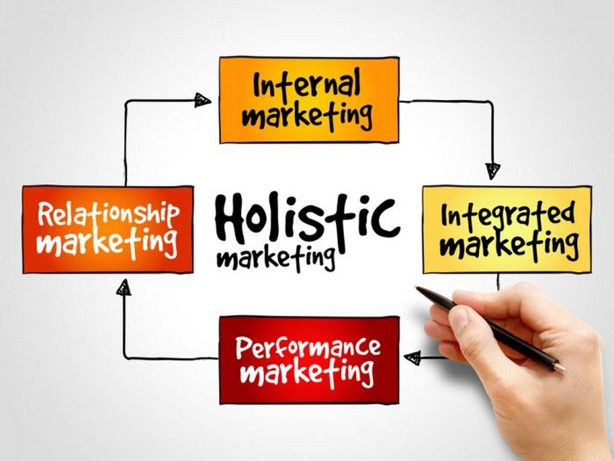 hight resolution of marketing diagram example
