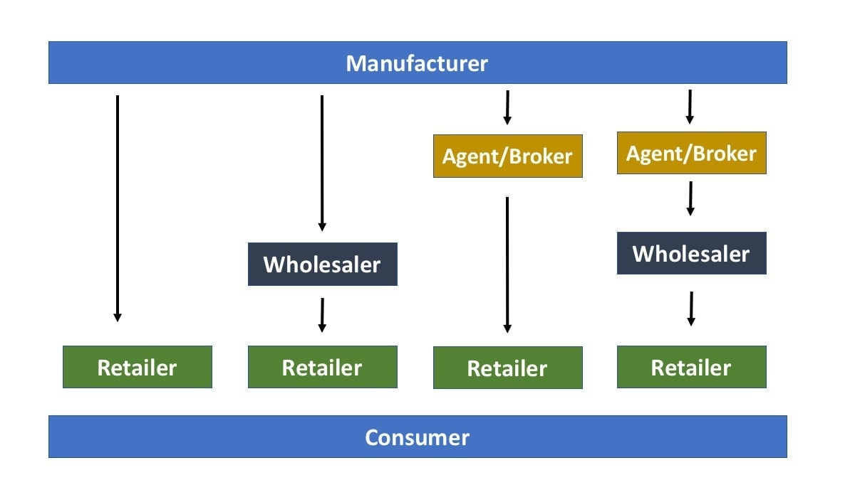 Description Consumer Mains Wiringjpg