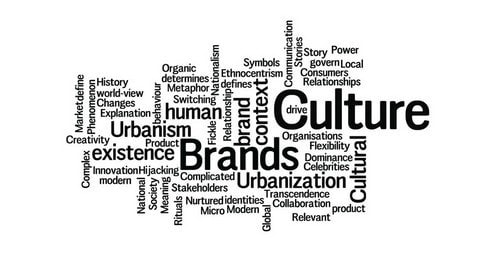 What is Brand Culture? Definition & Benefits of a good