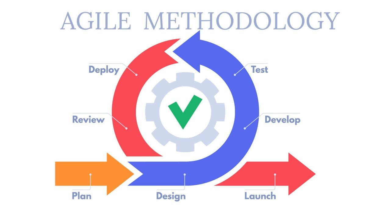 What is Agile Methodology in Project Management? | Marketing91