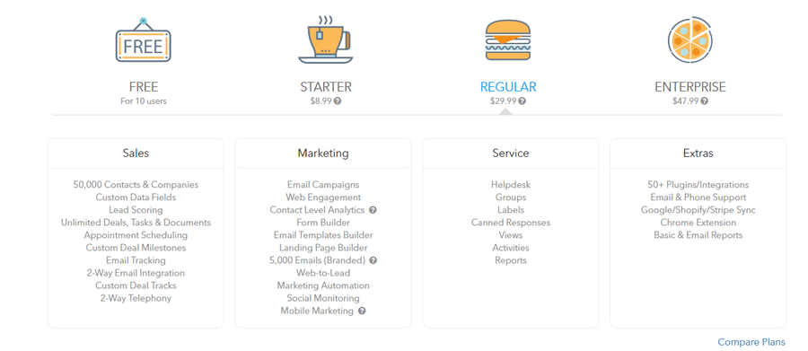 Agile CRM vs Mautic (Apr 2019) Side–by–Side Review