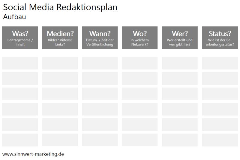 Beispielhafter Aufbau eines Social Media Redaktionsplanes