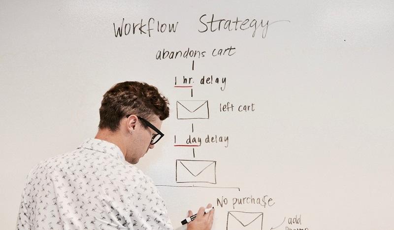 Titelbild Prozesse im Marketing