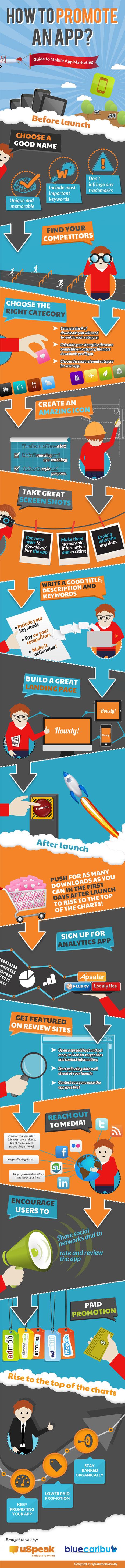 Guía rápida para hacer marketing de una aplicación móvil