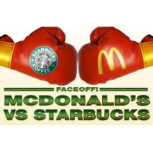 La transparencia encarama a McDonald's al primer puesto en el ranking social, por encima de Starbucks