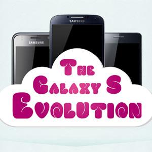 Así han evolucionado a lo largo del tiempo los smartphones Galaxy S de Samsung