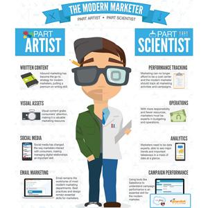 El 'marketero' actual es bicéfalo: tiene cabeza de artista y de científico a la vez