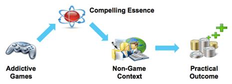 #MKTEC: 'Gamification', jugando con conceptos de toda la vida