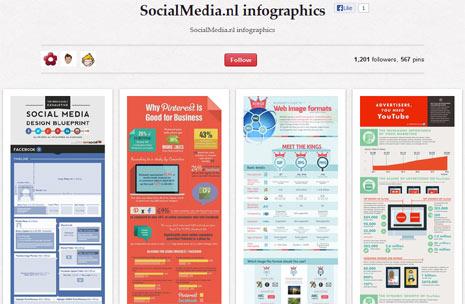 """Los 10 mejores tablones """"marketeros"""" de Pinterest: aprendiendo marketing a golpe de vista"""