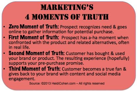Los 4 momentos de la verdad en el marketing