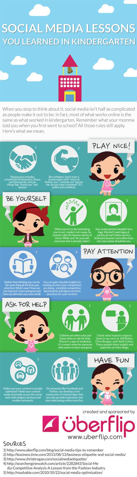 5 lecciones de social media marketing que todos aprendimos en preescolar