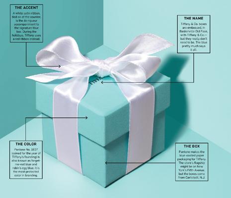 caja tiffany info pq