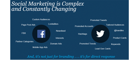 INFOGRAFIA SOCIAL MARKETING