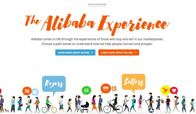 De China para el mundo: así es la nueva estrategia de expansión de Alibaba