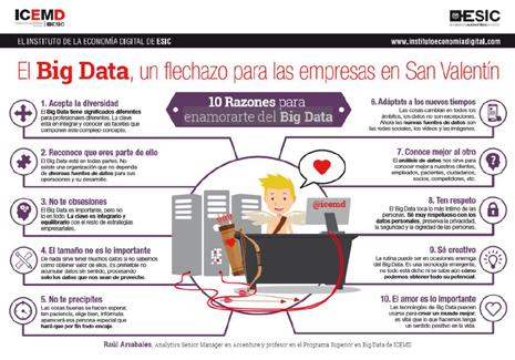 info big data 465
