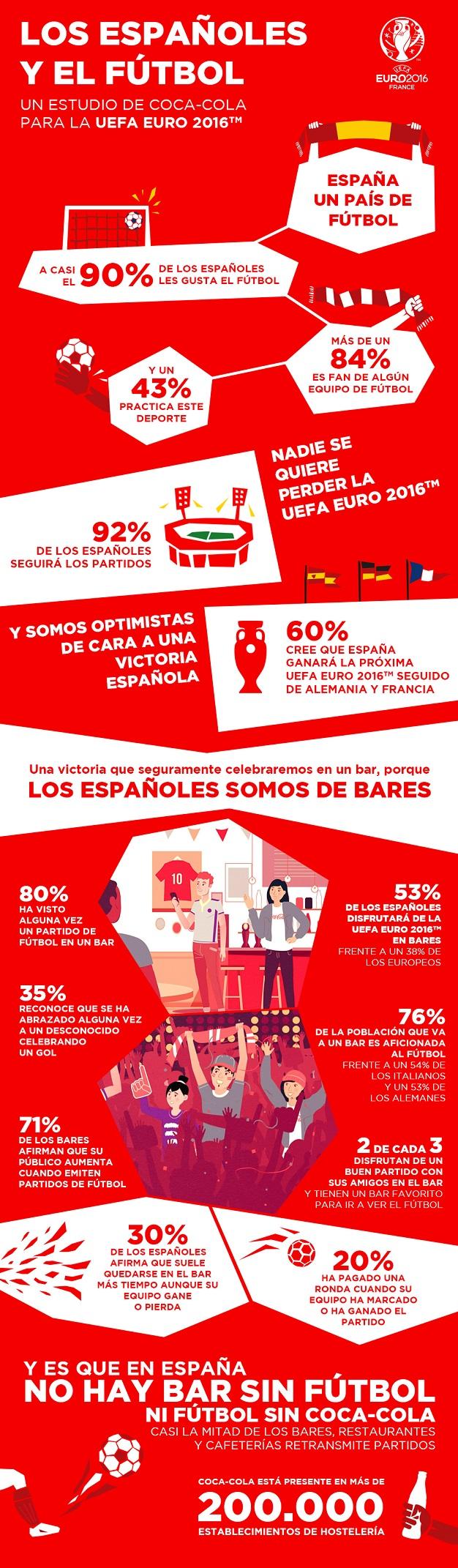 InfografiaEstudioCocaColaEURO pq