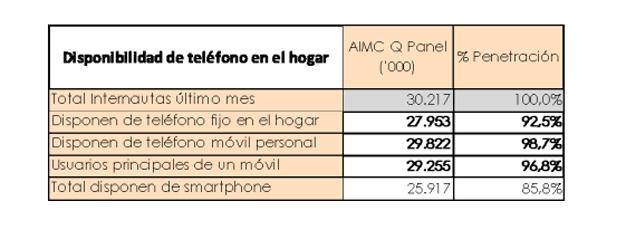 aimc2
