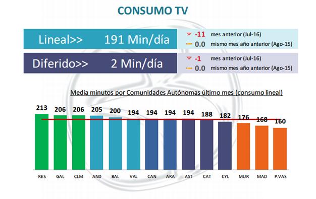 grafico-consumo2