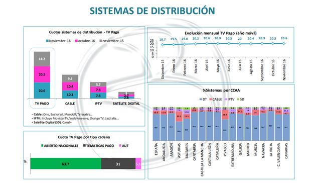 distribucion2