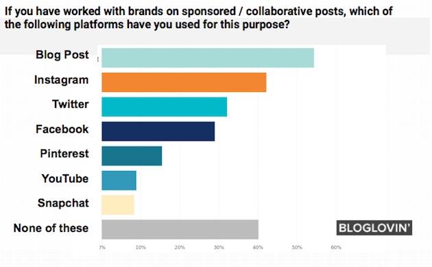 """Instagram es el hábitat favorito de los influencers pequeños pero """"matones"""": los microinfluencers"""