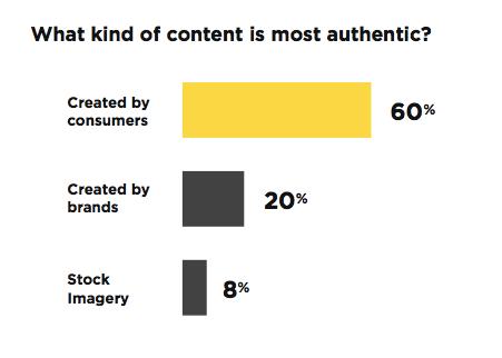 La autenticidad: en busca del arca perdida del branded content