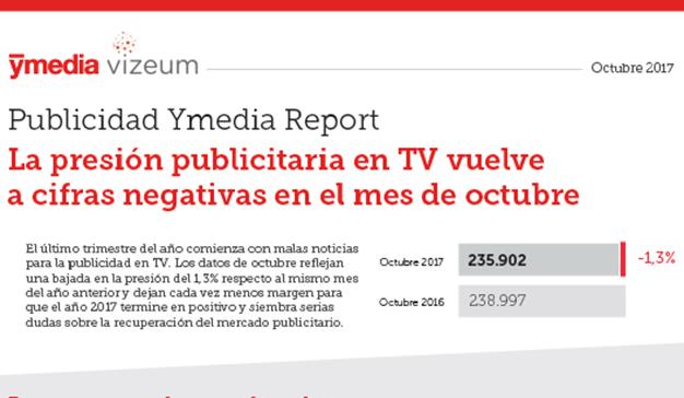 La publicidad en TV vuelve a cifras negativas en octubre con una caída del 1,3%