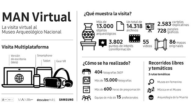 """Samsung y el Museo Arqueológico Nacional acercan la historia a través de """"MAN Virtual"""""""