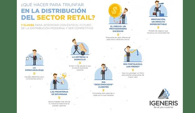 Estas son las claves para triunfar en el sector retail