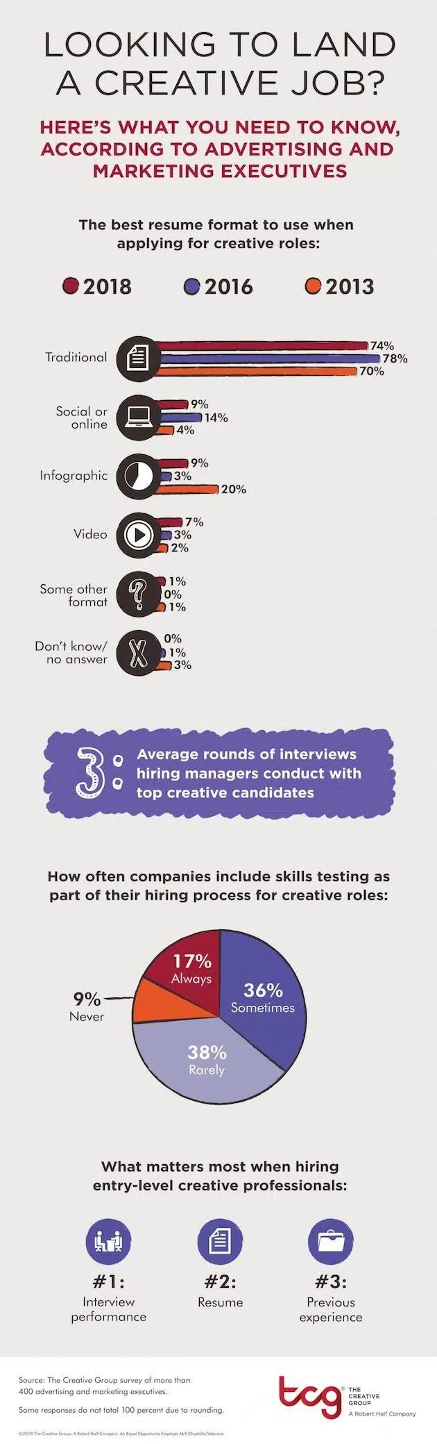 ¿De qué pasta hay que estar hecho para trabajar en la industria marketera?