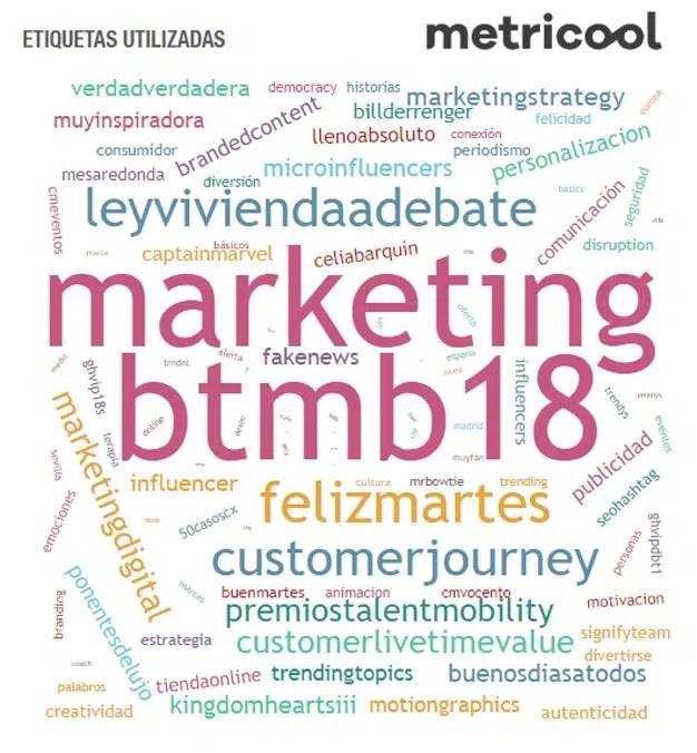 Back to Marketing Basics