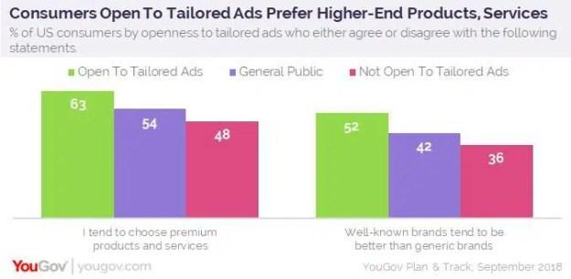 La personalización, la clave para neutralizar la bomba del hartazgo publicitario