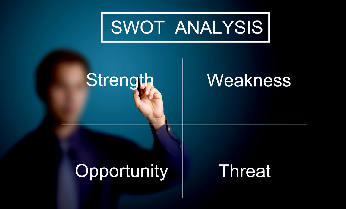 SWOT analysis template | Marketing Donut