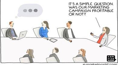 Marketing-and-ROI
