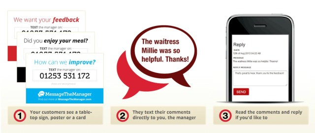 Collect Customer Feedback  Ideas via SMS using MessageTheManager