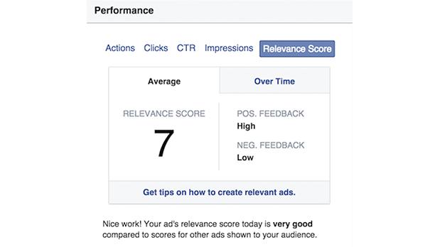 Facebook Relevancy Ad Score