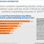 Contert Marketing Tactics UK 2017
