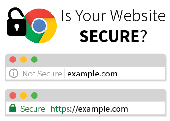 """Google Chrome's Security Warning Will Show """"Not Secure"""""""