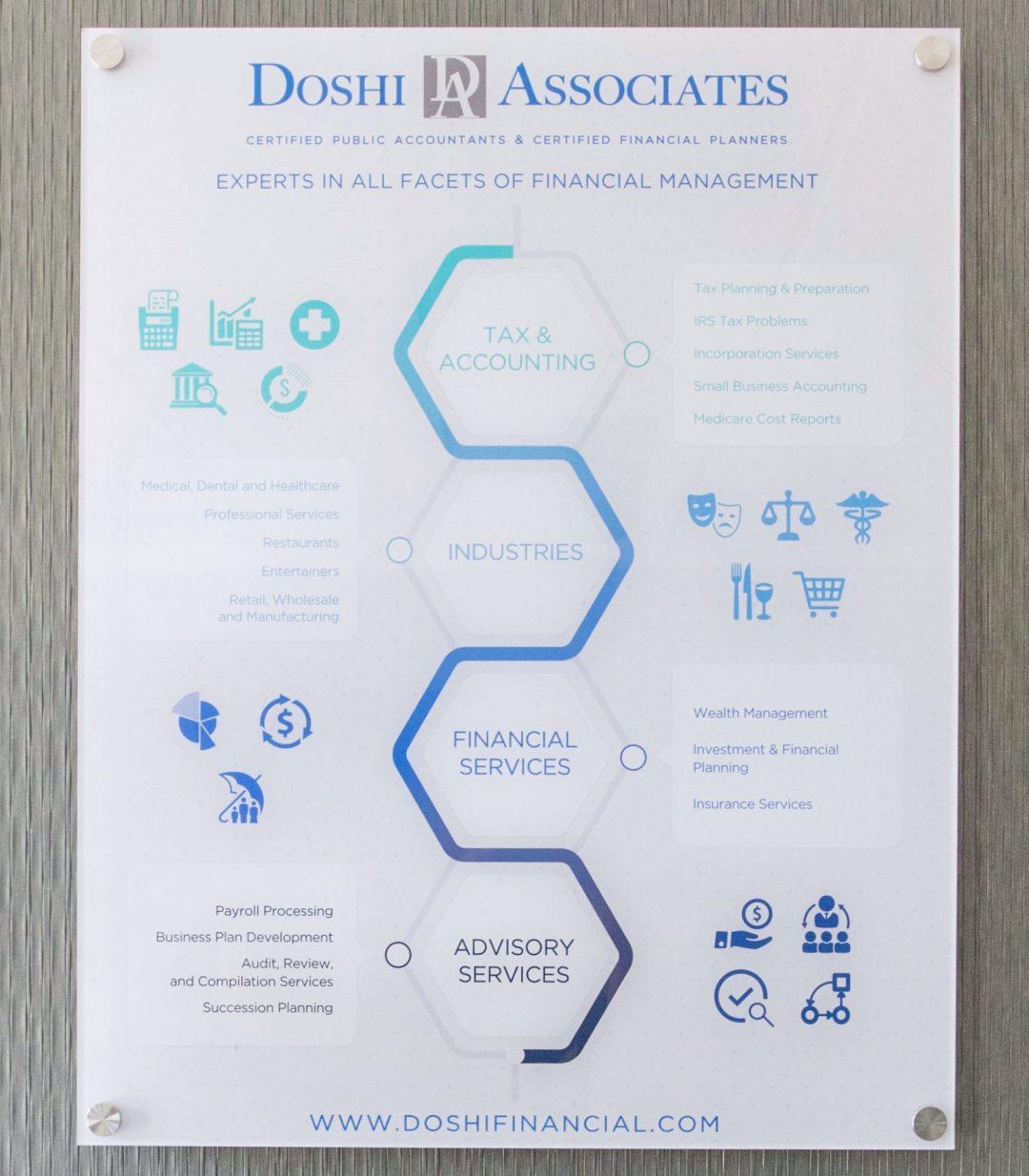 Doshi Infographic Signage