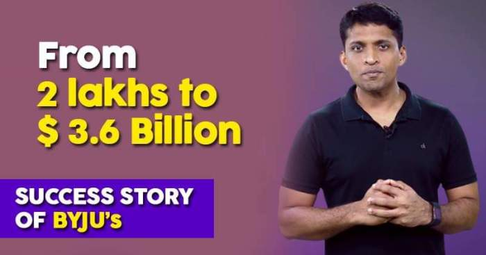 From 2 Lakhs To 3 6 Billion Ranked 5th In The Most Valuable Indian Startups This Is How Byjus Became And