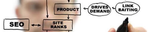 SEO no marketing pessoal. Como usar as técnicas de Otimização de Sites - SEO para aumentar a exposição da sua marca pessoal