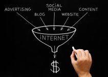 6 Benefits of Creating a Marketing Sales Funnel