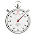 Optimiza tu tiempo con la matriz de Covey
