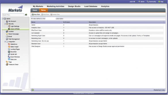 Marketo Role Setup