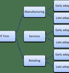 example business segmentation [ 1387 x 979 Pixel ]