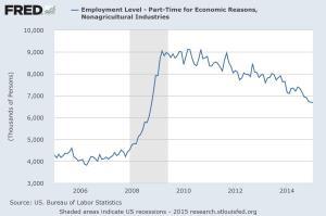 Part Time Employment - 02-24-2015